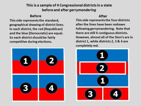 021 - Gerrymandering before and after