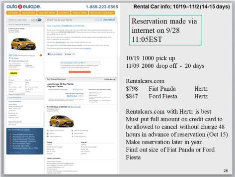 Travel PPT - Rental Car Info